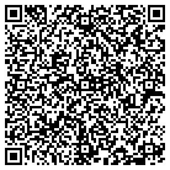 QR-код с контактной информацией организации АВИАЦИИ НИИ, ФГУП