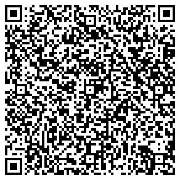 QR-код с контактной информацией организации КОЛЛЕДЖ МЕДИЦИНСКИЙ ПИНСКИЙ