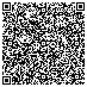 QR-код с контактной информацией организации НОВОСИБИРСКНЕФТЕГАЗ, ОАО