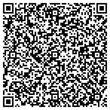 QR-код с контактной информацией организации НОВОСИБНЕФТЕГАЗГЕОФИЗИКА, ЗАО