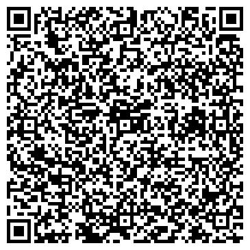 QR-код с контактной информацией организации ОАО СИБТЕХГАЗ ИМ. КИМА Ф.И.