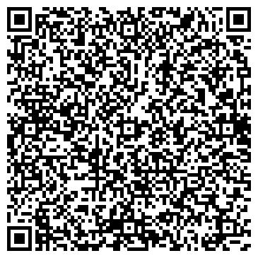 QR-код с контактной информацией организации НОВОСИБИРСКНЕФТЕГАЗПЕРЕРАБОТКА, ОАО