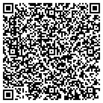 QR-код с контактной информацией организации РАТМ-ЭНЕРГО, ЗАО