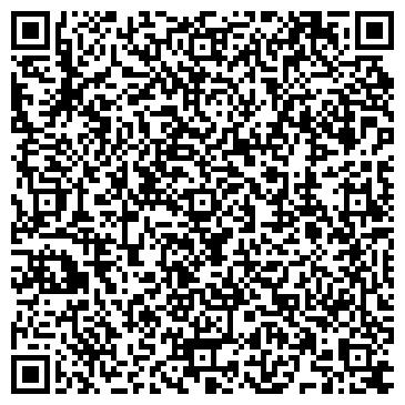 QR-код с контактной информацией организации НОВОСИБИРСКЭНЕРГО, ОАО