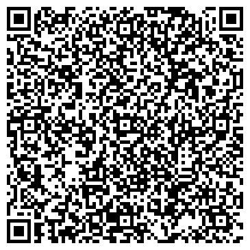 QR-код с контактной информацией организации ИНФОРМАЦИЯ. ТЕХНОЛОГИЯ. КОММУНИКАЦИИ ЦЕНТР