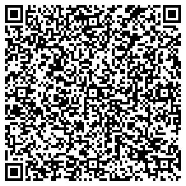 QR-код с контактной информацией организации ЭЛЕКТРОННЫХ ПРИБОРОВ НИИ ГУП, ООО