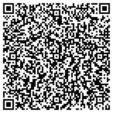QR-код с контактной информацией организации ГОРОД МАСТЕРОВ ИТД