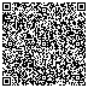 QR-код с контактной информацией организации КЕНТАВР-ИНВЕСТ, ООО