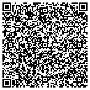QR-код с контактной информацией организации РОССИИНТЕРЬЕР ДИЗАЙН МАСТЕРСКАЯ