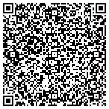 QR-код с контактной информацией организации ИНЖЕНЕРНАЯ ГЕОДЕЗИЯ ПО, ФГУП