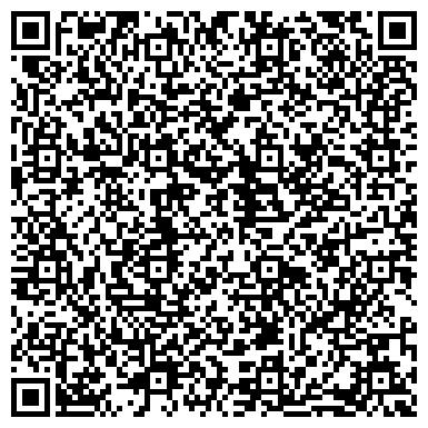 QR-код с контактной информацией организации ООО Новосибирская кабельная компания