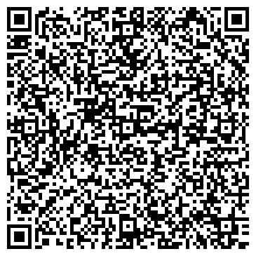 QR-код с контактной информацией организации ЗДОРОВЬЕ ПРОФИЛАКТОРИЙ НЭРЗ