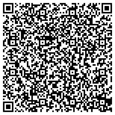 QR-код с контактной информацией организации ПЛАНЕТА АГЕНТСТВО АВИАЦИОННЫХ СООБЩЕНИЙ АЭРОТРАНС, ЗАО