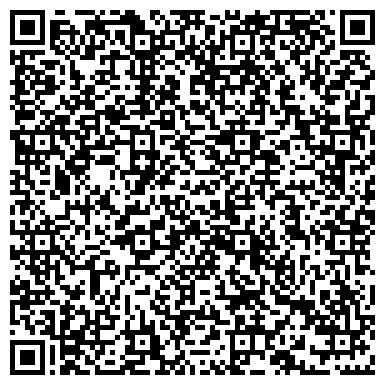 QR-код с контактной информацией организации № 1 НОВОСИБИРСКОГО КООПЕРАТИВНОГО ТЕХНИКУМА
