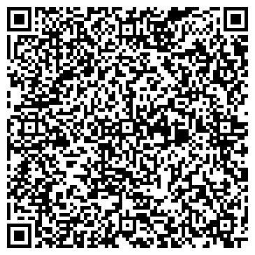 QR-код с контактной информацией организации № 1 УПРАВЛЕНИЯ СОЦКУЛЬТБЫТА ОАО НЗХК