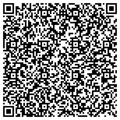 QR-код с контактной информацией организации № 2 НОВОСИБИРСКОГО ГОСУДАРСТВЕННОГО АГРАРНОГО УНИВЕРСИТЕТА
