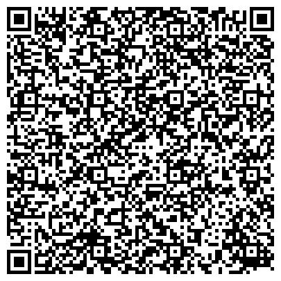 QR-код с контактной информацией организации № 2 НОВОСИБИРСКОЙ ГОСУДАРСТВЕННОЙ АРХИТЕКТУРНО-СТРОИТЕЛЬНОЙ АКАДЕМИИ