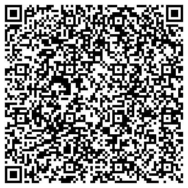 QR-код с контактной информацией организации № 5 НОВОСИБИРСКОГО ГОСУДАРСТВЕННОГО АГРАРНОГО УНИВЕРСИТЕТА