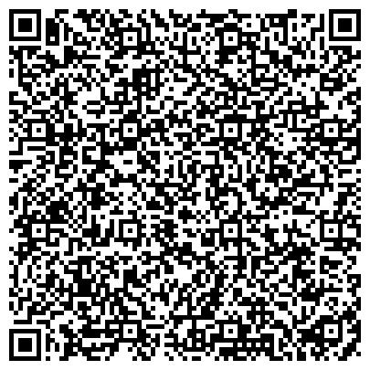 QR-код с контактной информацией организации НОВОСИБИРСКОГО ИНДУСТРИАЛЬНО-ПЕДАГОГИЧЕСКОГО ТЕХНИКУМА СТРОИТЕЛЕЙ