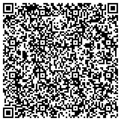 QR-код с контактной информацией организации НОВОСИБИРСКОЕ ОБЛАСТНОЕ ПРАВЛЕНИЕ ВСЕРОССИЙСКОГО ОБЩЕСТВА ГЛУХИХ