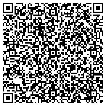 QR-код с контактной информацией организации БИБЛИОТЕКА ЦЕНТРАЛЬНАЯ РАЙОННАЯ ПЕТРИКОВСКАЯ