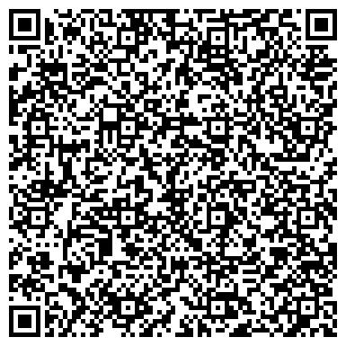 QR-код с контактной информацией организации НОВОСИБИРСКИЙ ЛЕСХОЗ ФЕДЕРАЛЬНАЯ СЛУЖБА ЛЕСНОГО ХОЗЯЙСТВА