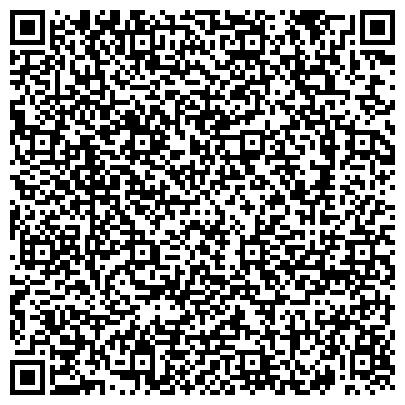 QR-код с контактной информацией организации НОВОСИБИРСКОЕ ЛЕСНИЧЕСТВО
