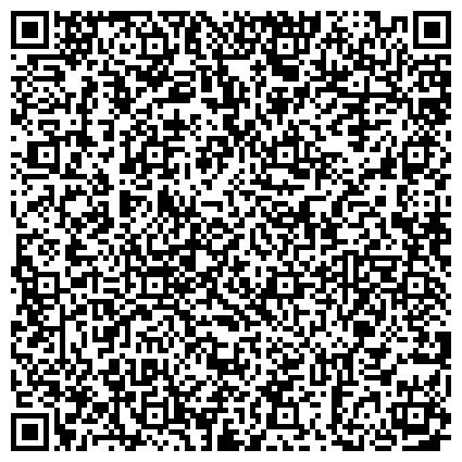QR-код с контактной информацией организации ОТДЕЛ АРХИТЕКТУРЫ И ГРАДОСТРОИТЕЛЬСТВА