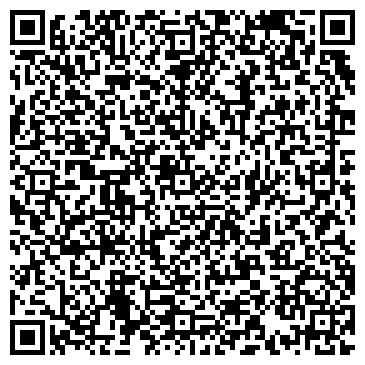 QR-код с контактной информацией организации ТЕРРИТОРИАЛЬНОЕ УПРАВЛЕНИЕ ФЕДЕРАЛЬНОЙ СЛУЖБЫ РОСФИННАДЗОРА