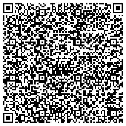 QR-код с контактной информацией организации МИНИСТЕРСТВО РОССИЙСКОЙ ФЕДЕРАЦИИ ПО АНТИМОНОПОЛЬНОЙ ПОЛИТИКЕ И ПОДДЕРЖКЕ ПРЕДПРИНИАТЕЛЬСТВА