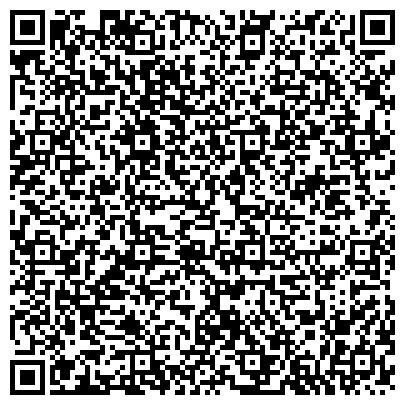 QR-код с контактной информацией организации ГОСУДАРСТВЕННАЯ ВНЕВЕДОМСТВЕННАЯ ЭКСПЕРТИЗА НОВОСИБИРСКОЙ ОБЛАСТИ