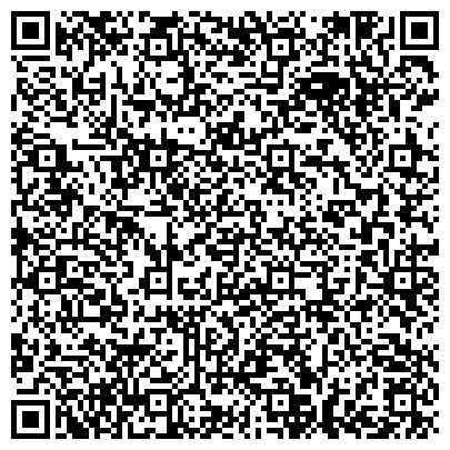 QR-код с контактной информацией организации РЕГИОНАЛЬНОЕ ОТДЕЛЕНИЕ ФЕДЕРАЛЬНОЙ СЛУЖБЫ ПО ФИНАНСОВЫМ РЫНКАМ В СИБИРСКОМ ФЕДЕРАЛЬНОМ ОКРУГЕ
