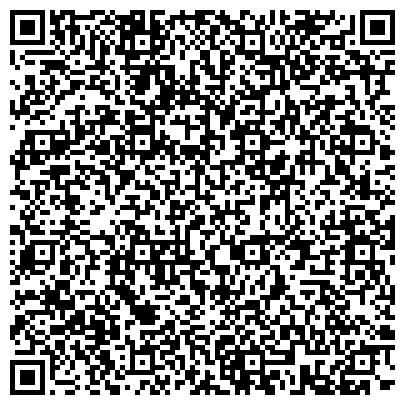 QR-код с контактной информацией организации СИБИРСКОЕ УПРАВЛЕНИЕ МАТЕРИАЛЬНО-ТЕХНИЧЕСКОГО И ВОЕННОГО СНАБЖЕНИЯ МВД РОССИИ