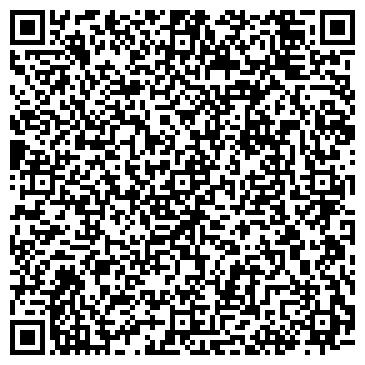 QR-код с контактной информацией организации НОВОСИБИРСКОГО РАЙОНА ВОЕННЫЙ КОМИССАРИАТ