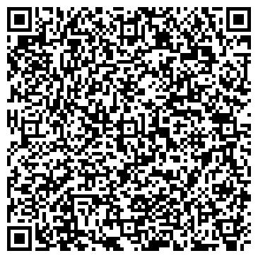 QR-код с контактной информацией организации СИБИРЬСПЕЦАВОМАТИКА, ЗАО
