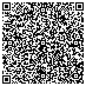 QR-код с контактной информацией организации НОРМА ЮРИДИЧЕСКАЯ ФИРМА, ЗАО