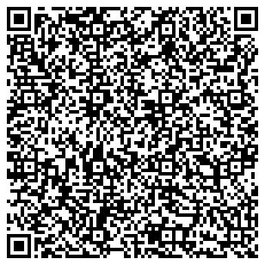 QR-код с контактной информацией организации ЦЕНТР ФИНАНСОВОГО КОНСАЛТИНГА, ООО