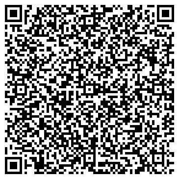 QR-код с контактной информацией организации АГЕНТСТВО ЮРУСЛУГ РИГ