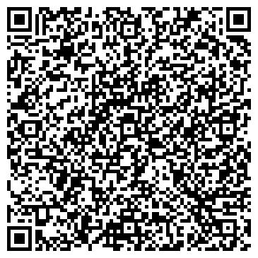 QR-код с контактной информацией организации ХЛЕБОКОМБИНАТ ОШМЯНСКИЙ ЧУП