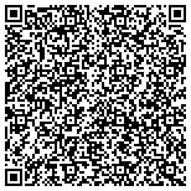 QR-код с контактной информацией организации НОБЛ КОМПАНИ АУДИТОРСКАЯ КОМПАНИЯ, ЗАО