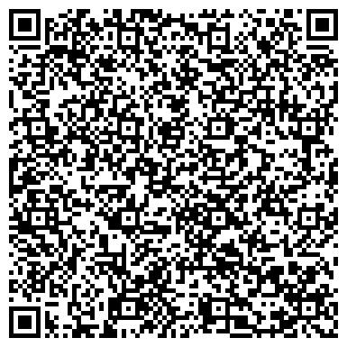 QR-код с контактной информацией организации НОВОСИБИРСКОЕ АУДИТОРСКОЕ ТОВАРИЩЕСТВО, ЗАО
