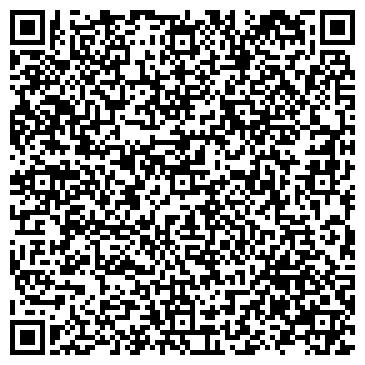 QR-код с контактной информацией организации НОВОСИБИРСКАЯ ФИНАНСОВАЯ КОМПАНИЯ, ЗАО