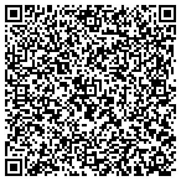 QR-код с контактной информацией организации ФИНАНСОВОЕ РАЗВИТИЕ ФОНД