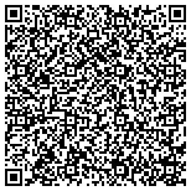 QR-код с контактной информацией организации ЭКОНОМИЧЕСКАЯ ЛАБОРАТОРИЯ КОНСАЛТИНГОВАЯ КОМПАНИЯ, ООО