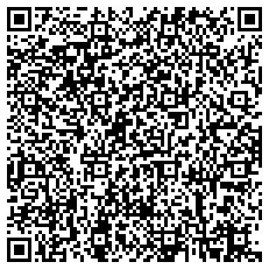 QR-код с контактной информацией организации ИП СИБКЛУБОК.RU, интернет-магазин пряжи и товаров для рукоделия