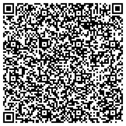 QR-код с контактной информацией организации ФИНАНСОВАЯ ИНФОРМАЦИОННАЯ СЛУЖБА РЕГИОНАЛЬНАЯ ИНТЕРНЕТ-КОМПАНИЯ, ООО