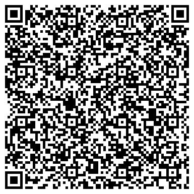 QR-код с контактной информацией организации МЕЛЕХОВ И ФИЛЮРИН РГ