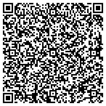 QR-код с контактной информацией организации ИНДОР МЕДИА СИБИРЬ