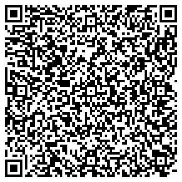 QR-код с контактной информацией организации ВИТА НОВА АГЕНТСТВО БРЕНД-ТЕХНОЛОГИЙ