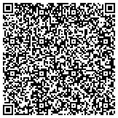 QR-код с контактной информацией организации НОВОСИБИРСКАЯ ГОРОДСКАЯ ТОРГОВО-ПРОМЫШЛЕННАЯ ПАЛАТА
